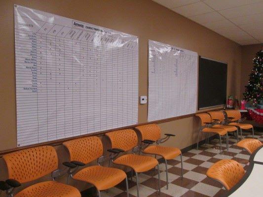 dry erase sales goals charts